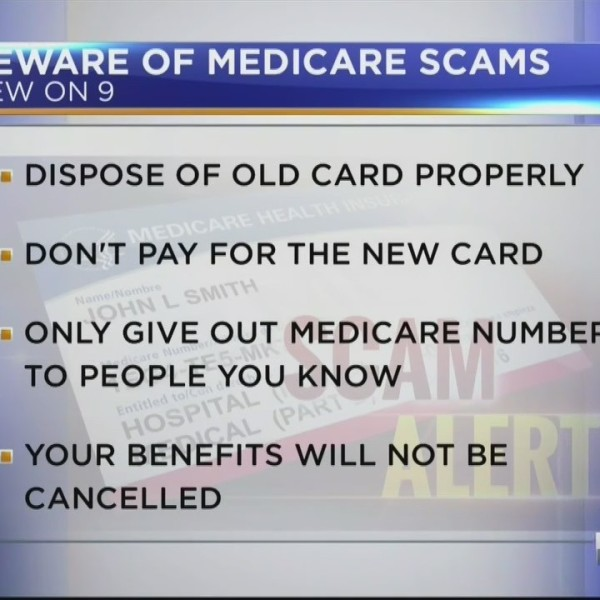 Beware Of Medicare Scams