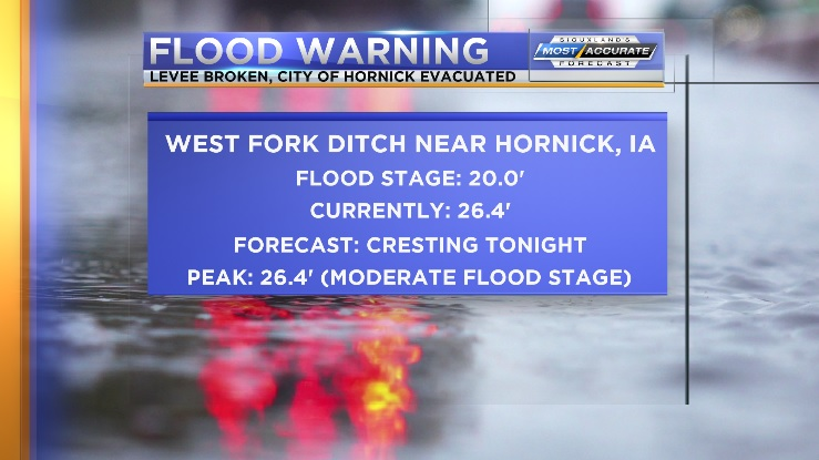 West Fork Ditch Hornick_1552617782401.jpg.jpg