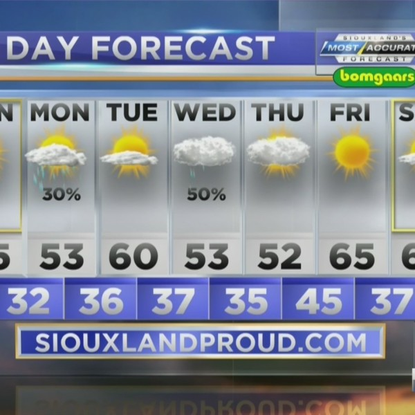 Your Weather Forecast With Brian Karstens 3-30-19 6pm